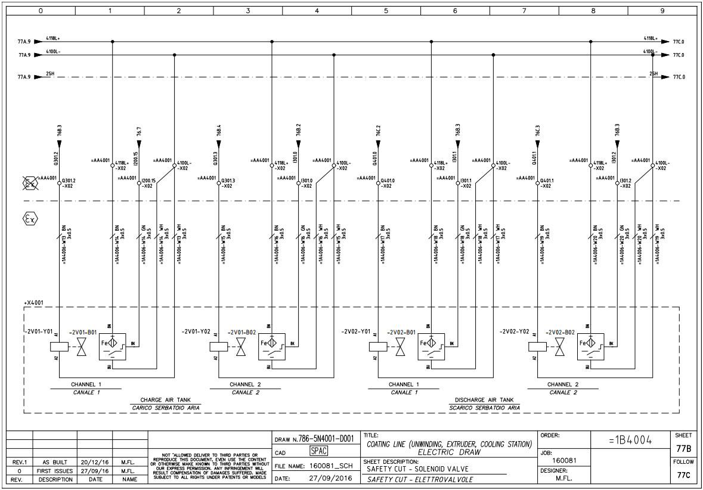 Schemi Elettrici Quadri : Schemi elettrici u synergy automazioni