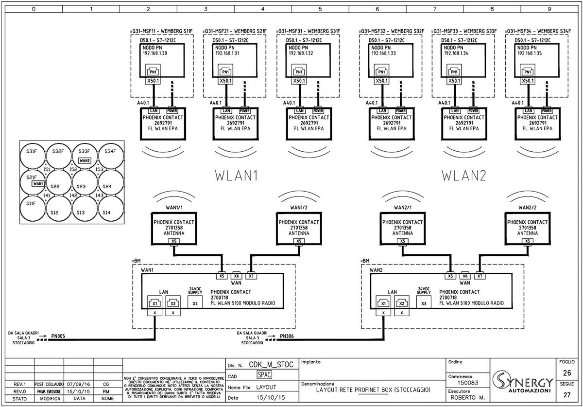 Schemi Elettrici Opel Insignia : Schemi elettrici navi industriali gli