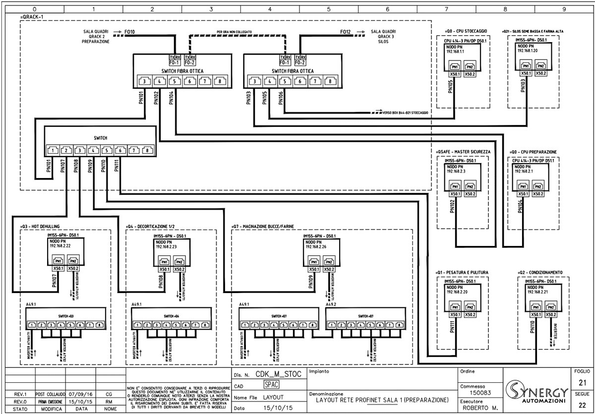 Circuit Diagrams Synergy Automazioni Cpu Diagram Gallery